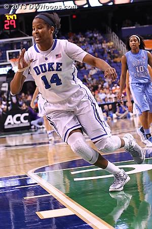 DWHoops Photo  - Duke Tags: #14 Ka'lia Johnson