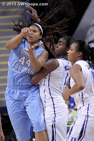 I will miss taking photos of Tierra Ruffin-Pratt  - Duke Tags: #1 Elizabeth Williams  - UNC Players: #44 Tierra Ruffin-Pratt