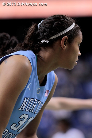 Johnson off the UNC bench  - UNC Players: #31 Erika Johnson