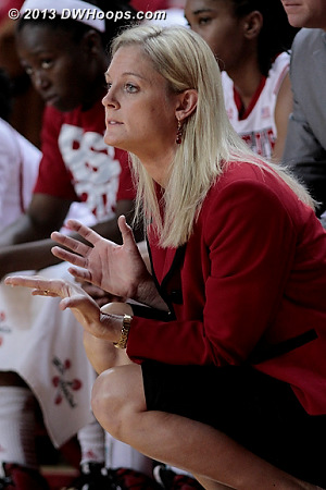 Crunch time  - NCSU Players: Head Coach Kellie Harper
