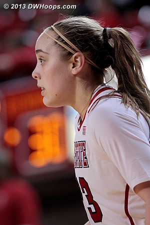ACCWBBDigest Photo  - NCSU Players: #23 Marissa Kastanek