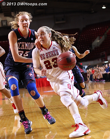 Kastanek guarded by Ryann Dannelly  - NCSU Players: #23 Marissa Kastanek