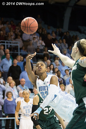Diamond DeShields scored eight of UNC's first twelve points, they led 12-2 and it never got under six points the rest of the way.  - UNC Players: #23 Diamond DeShields