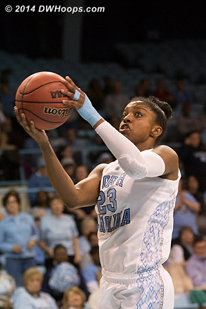 DeShields scored repeatedly in transition, either pulling up for a jumper, or going all the way to the rim  - UNC Players: #23 Diamond DeShields