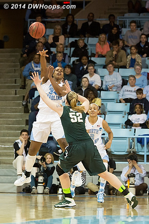 Another board turns into a Carolina break attempt  - UNC Players: #34 Xylina McDaniel
