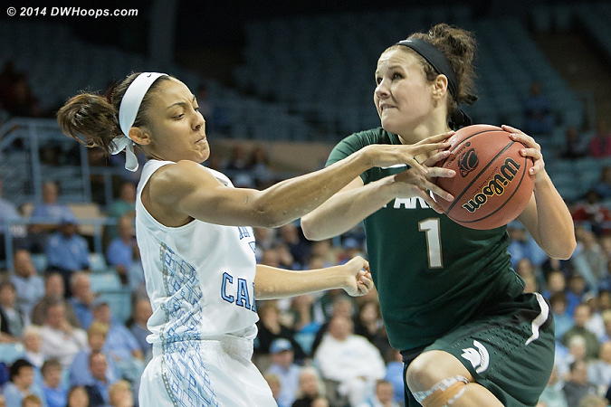 Carolina had quick hands to the ball throughout  - UNC Players: #2 Latifah Coleman