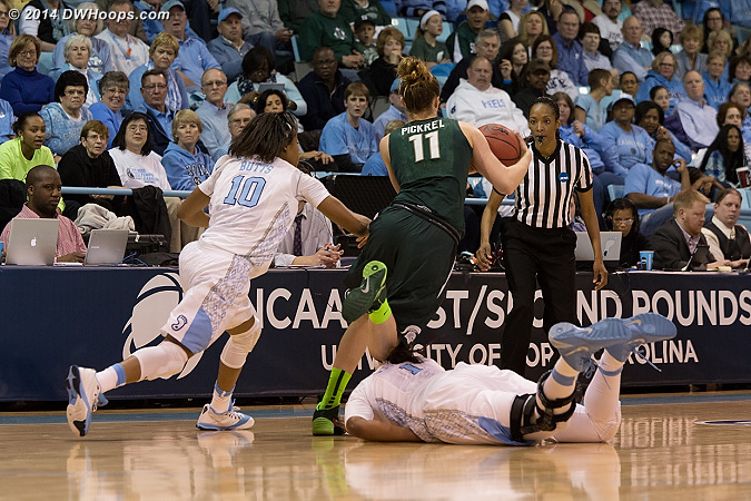 Mavunga takes an inadvertent knee to the head from Pickrel, she left the court but was fine according to coach Calder  - UNC Players: #1 Stephanie Mavunga
