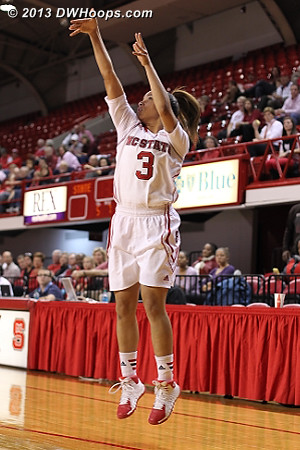 Miah Spencer was perfect from behind the arc  - NCSU Players: #3 Miah Spencer