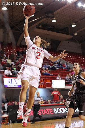 Spencer again during her first half burst  - NCSU Players: #3 Miah Spencer