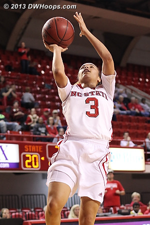 Freshman Miah Spencer came off the NC State bench to provide a first half spark, scoring a team high 11 points including a perfect 2-2 from long range.
