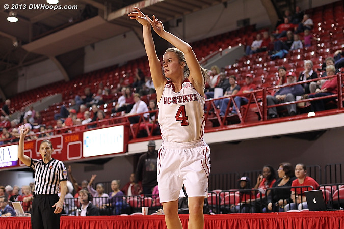 Ashley Williams was 3-7 from distance for nine points  - NCSU Players: #4 Ashley Williams