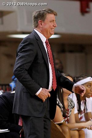 ACCWBBDigest Photo  - NCSU Players: Head Coach Wes Moore