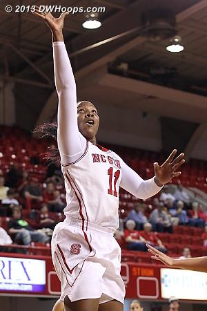 ACCWBBDigest Photo  - NCSU Players: #11 Jennifer Mathurin