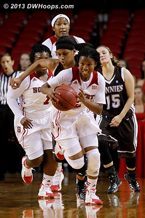 Brown leads another State fast break  - NCSU Players: #2 Le'Nique Brown