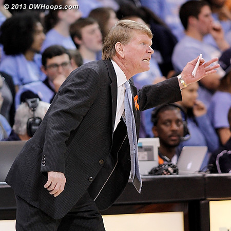 Coach Calder looking for a call early in the closely officiated game  - UNC Players: Assistant Coach Andrew Calder