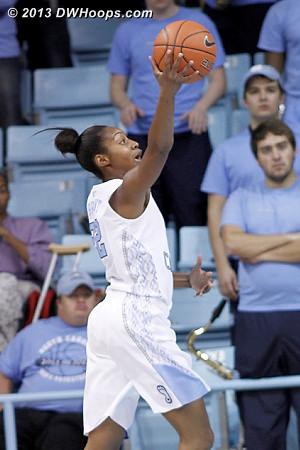 ACCWBBDigest Photo  - UNC Players: #22 N'Dea Bryant