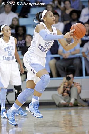 ACCWBBDigest Photo  - UNC Players: #15 Allisha Gray