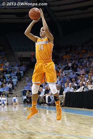 Carter was a perfect 3-3 from the floor, 2-2 behind the arc