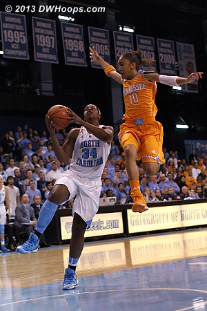 Meighan Simmons soars as McDaniel goes to the goal  - UNC Players: #34 Xylina McDaniel