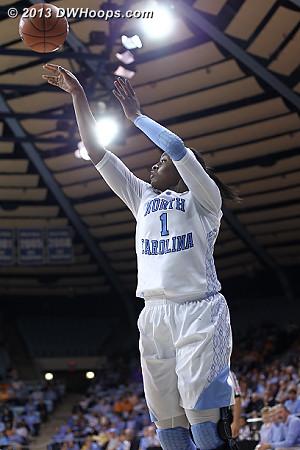Carolina's drought continued, down 49-30  - UNC Players: #1 Stephanie Mavunga