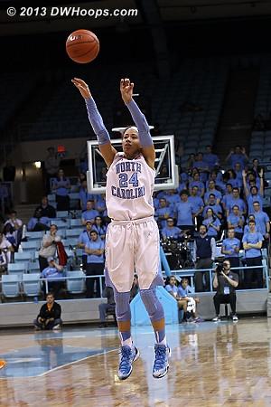 ACCWBBDigest Photo  - UNC Players: #24 Jessica Washington