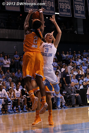 It looks like Buckland may have hurt her knee on the way up  - UNC Players: #3 Megan Buckland