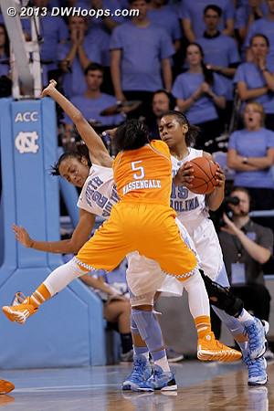 Foul on Coleman  - UNC Players: #2 Latifah Coleman, #15 Allisha Gray