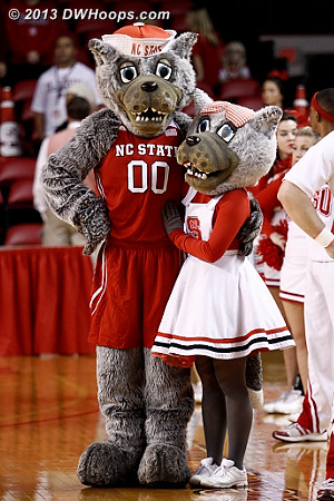 Home for the holidays in historic Reynolds Coliseum  - NCSU Players: Mascot Ms. Wuf, Mascot Mr. Wuf