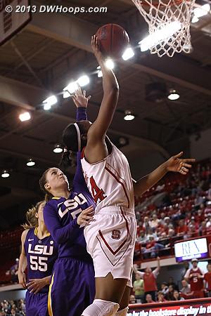 Burke puts State back up by nine  - NCSU Players: #44 Kody Burke