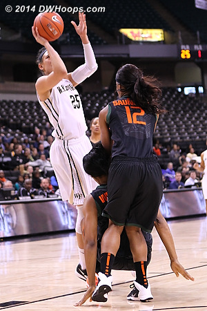 The unfortunate second foul for Hamby, a charge  - WAKE Players: #25 Dearica Hamby - MIA Tags: #12 Krystal Saunders, #21 Jassany Williams