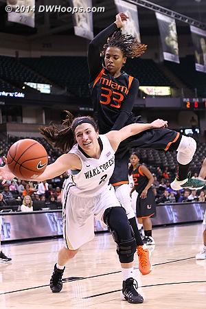 Lost out of bounds  - WAKE Players: #2 Jill Brunori - MIA Tags: #33 Suriya McGuire