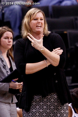 As Miami builds their double-digit advantage  - WAKE Players: Head Coach Jen Hoover