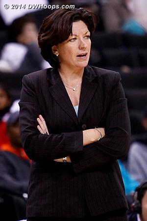 Still working to improve  - MIA Players: Head Coach Katie Meier