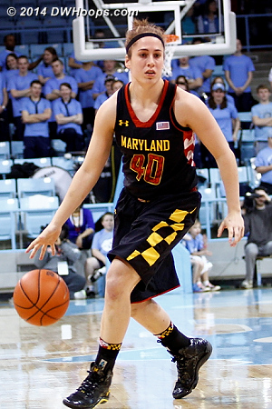 Katie Rutan in the perfect pose to show off Maryland's uniforms.  While I miss the classic red, these are pretty sharp.  - MD Players: #40 Katie Rutan