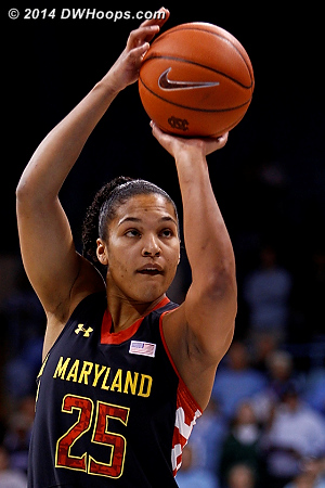 DWHOOPS: R Buck Ranch Preview - Maryland at Duke - 2/15/2014 - Duke Women's Basketball