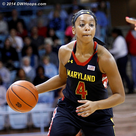 Lexie Brown, Maryland.