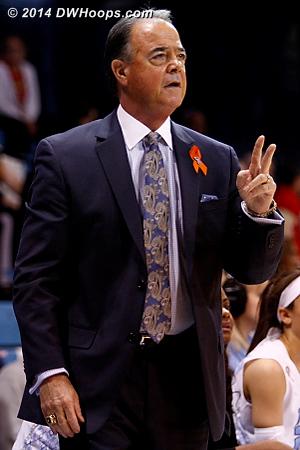 ACCWBBDigest Photo  - UNC Players: Assistant Coach Billy Lee