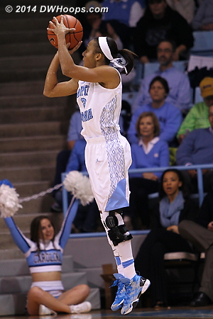 Coleman then stroked a three, Heels lead 17-16  - UNC Players: #2 Latifah Coleman