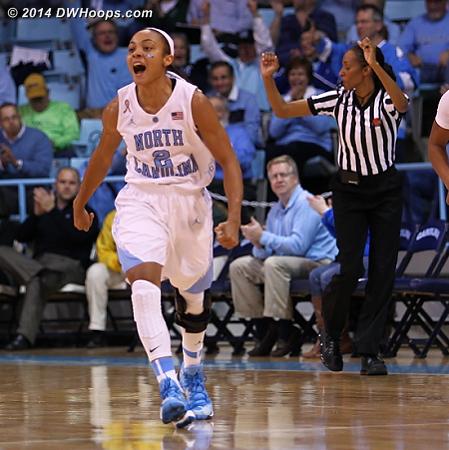 ACCWBBDigest Photo  - UNC Players: #2 Latifah Coleman