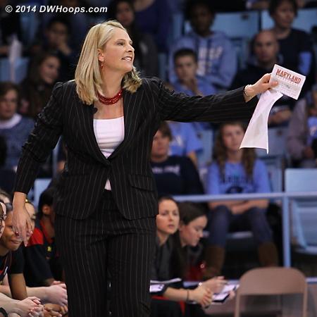 Maryland's calling card?  - MD Players: Head Coach Brenda Frese