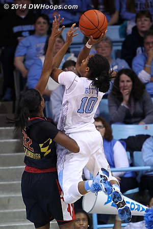 Butts was 1-7 from the floor but did get seven boards  - UNC Players: #10 Danielle Butts - MD Tags: #32 Shatori Walker-Kimbrough