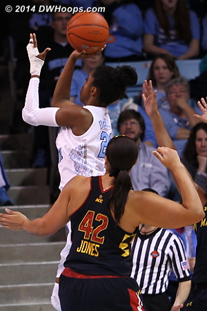 DeShields was forced to shoot mostly one-handed due to the injury  - UNC Players: #23 Diamond DeShields