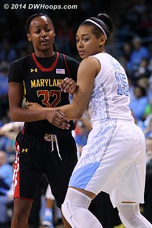 ACCWBBDigest Photo  - UNC Players: #15 Allisha Gray - MD Tags: #32 Shatori Walker-Kimbrough