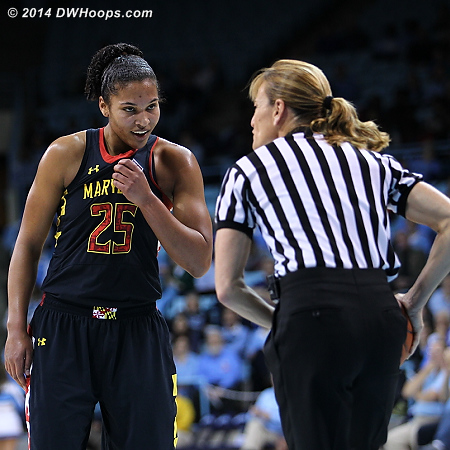 The ball had gotten so sweaty that Dee had to wipe it off before Thomas's FT attempt  - MD Players: #25 Alyssa Thomas