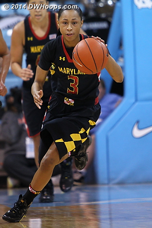 Moseley missed all of last season with a torn ACL  - MD Players: #3 Brene Moseley