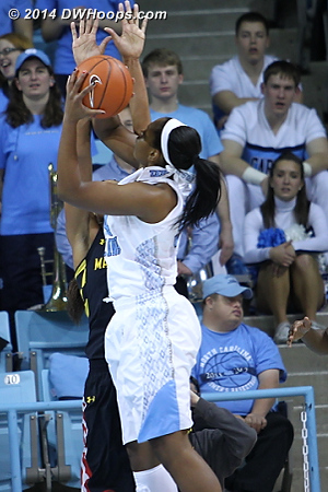 McDaniel rebounded the DeShields miss and drew a foul from DeVaughn  - UNC Players: #34 Xylina McDaniel - MD Tags: #13 Alicia DeVaughn