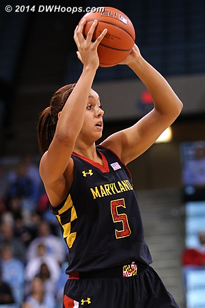 ACCWBBDigest Photo  - MD Players: #5 Malina Howard