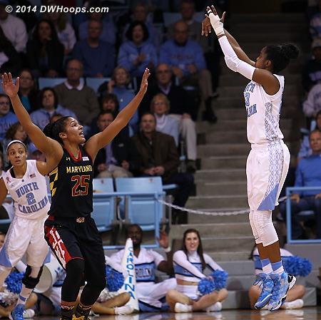 DeShield's three would have given Carolina the lead, but it was way off  - UNC Players: #23 Diamond DeShields - MD Tags: #25 Alyssa Thomas