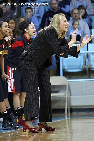 ACCWBBDigest Photo  - MD Players: Head Coach Brenda Frese
