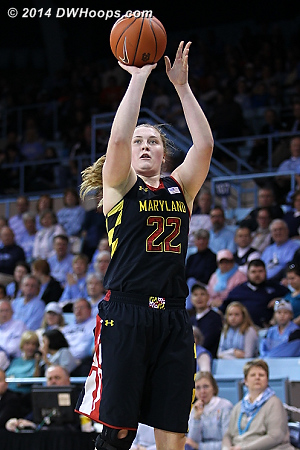 Pfirman missed her second open shot of the half and found the bench soon after  - MD Players: #22 Tierney Pfirman